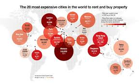 Average Rent By State The 20 Most Expensive Cities To Rent And Buy In The World