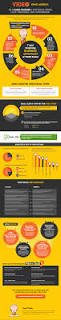 video email marketing infographic and sample video email