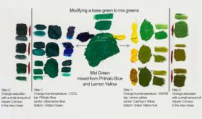 mixing greens in oil colour jackson u0027s art blog