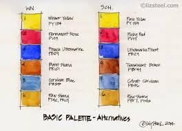 my recommended minimal watercolour palette liz steel liz steel