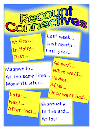 Connectives And Conjunctions Worksheets Recount Connectives Poster Classroom Treasures Recount Writing
