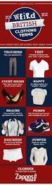 Faucet In British English 49 Best British Vs American English Images On Pinterest British
