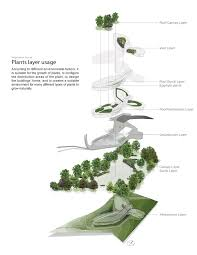 asla 2011 student awards vegetation house house for being the