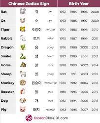 2017 chinese zodiac sign chinesezodiac hashtag on twitter