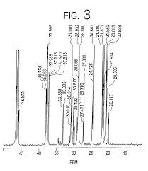 patent us20070292693 composition suitable for single sided low