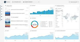 octoboard ready made templates for marketing and business data