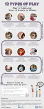 120 best day care documentation u0026 portfolio ideas images on