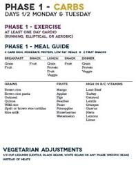 phase 1 3 food lists and break downs very helpful a phase 2 hcg