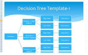 Decision Tree Excel Template Decision Tree Diagram Template In Excel Free Project