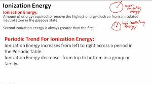 periodic trends ionization energy ck 12 foundation
