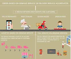 delivery service app how much does it cost to develop an on demand delivery app