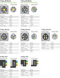 pj trailer wiring diagram autobonches com