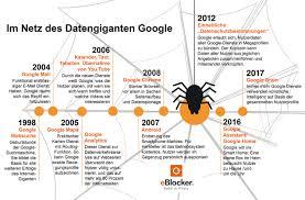 Maps Goo Google Von Der Suchmaschine Zum überwachungsimperium