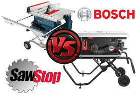Bosch Table Saw Review by Sawstop Vs Bosch Reaxx Lawsuit It U0027s Not Over Yet Updated Pro