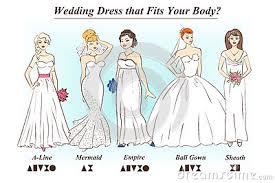 latest wedding dress styles for body types