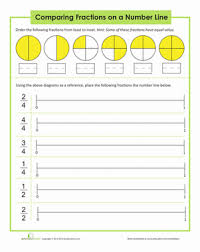 comparing fractions worksheet education com