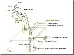 marine gauge wiring diagram for gas marine wiring diagrams