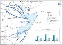 Migration Map Map Of Horn Of Africa Region Showing Key Locations And Also