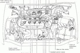 1999 nissan altima engine diagram automotive parts diagram images