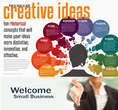 simple creative ideas and strategies for starting small business