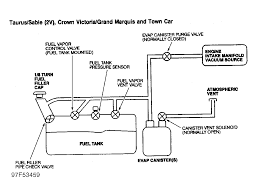 1998 ford taurus fuel in fuel tank engine performance problem