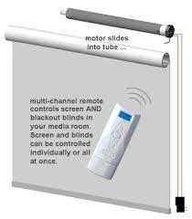 Ikea Blind Instructions Convert Ikea Blind To Motorized Projection Screen Diy Design