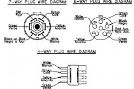 7 g trailer plug wire diagram 4k wallpapers