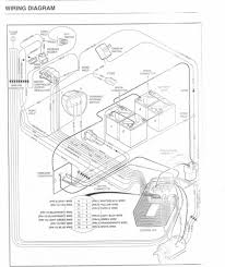 club car wiring diagram gas also here is the wiring i used for