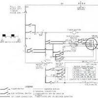 dishwasher maytag mdb9150aws wiring diagram dishwasher motor