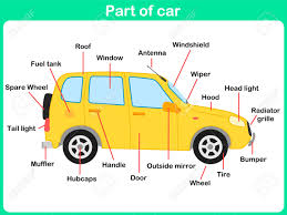 Car Worksheet Leaning Parts Of Car For Worksheet Royalty Free Cliparts