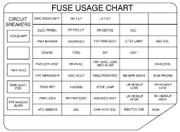 1999 honda civic fuse layout pontiac montana 1999 fuse box diagram auto genius