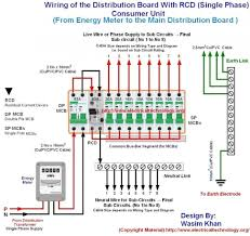 large home network design diagrams of typical house wiringtypical house wiring diagrams