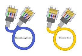 ethernet patch cable wiring guide u2013 aria zhu u2013 medium