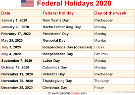 us holidays 2020 qualads