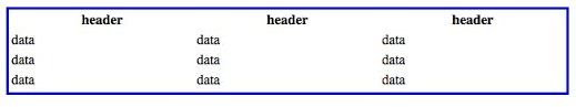 Css Table Border Color Tip Adding Borders To Data Tables With Css Web Teacherweb Teacher