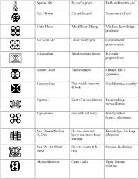 21 best adinkra symbols images on pinterest tattoo designs