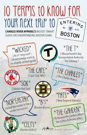 Boston Tourist Map 225 Best Boston Images On Pinterest Boston Strong Boston