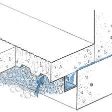 basement waterproofing in wichita wellington pratt and hays