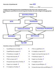 geometry hierarchy of quadrilaterals worksheet tpt