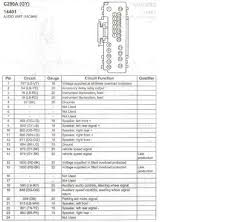 steering wheel control upgrade f150online forums