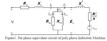 equivalent circuit diagram of 3 phase induction motor wiring