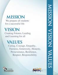 objectives of mission statement mission vision values ucdsb mission vision and values poster