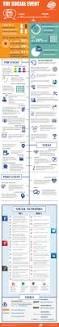 1123 best social media infographics images on pinterest digital