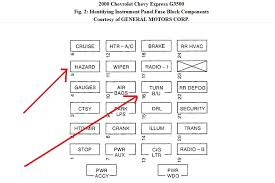 2012 chevy express fuse box 2012 wiring diagrams instruction