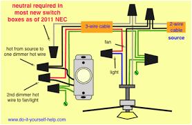 Pendant Light Wiring Kit Casablanca Fan Wiring Diagram Hunter Fan Switch Wiring Diagram