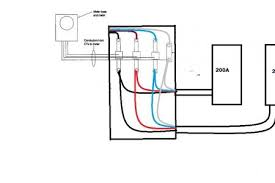 meter socket wiring diagram on milbank meter base wiring diagram