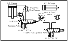 chapter 14 sequence valves and reducing valves hydraulics