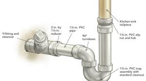 installing a new sink marvelous kitchen sink drain plumbing replace new under salevbags