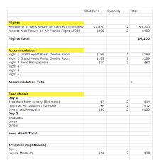 Travel Budget Template Excel Task 1 Budget Spreadsheet Travel Inquiry