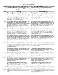 reading standard 4